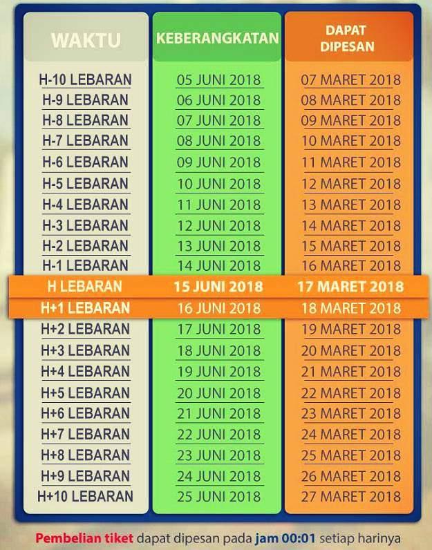Jadwal Tiket Kereta Lebaran 2018